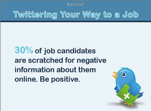 Baseline Magazine: Twitter Your Way to a Job
